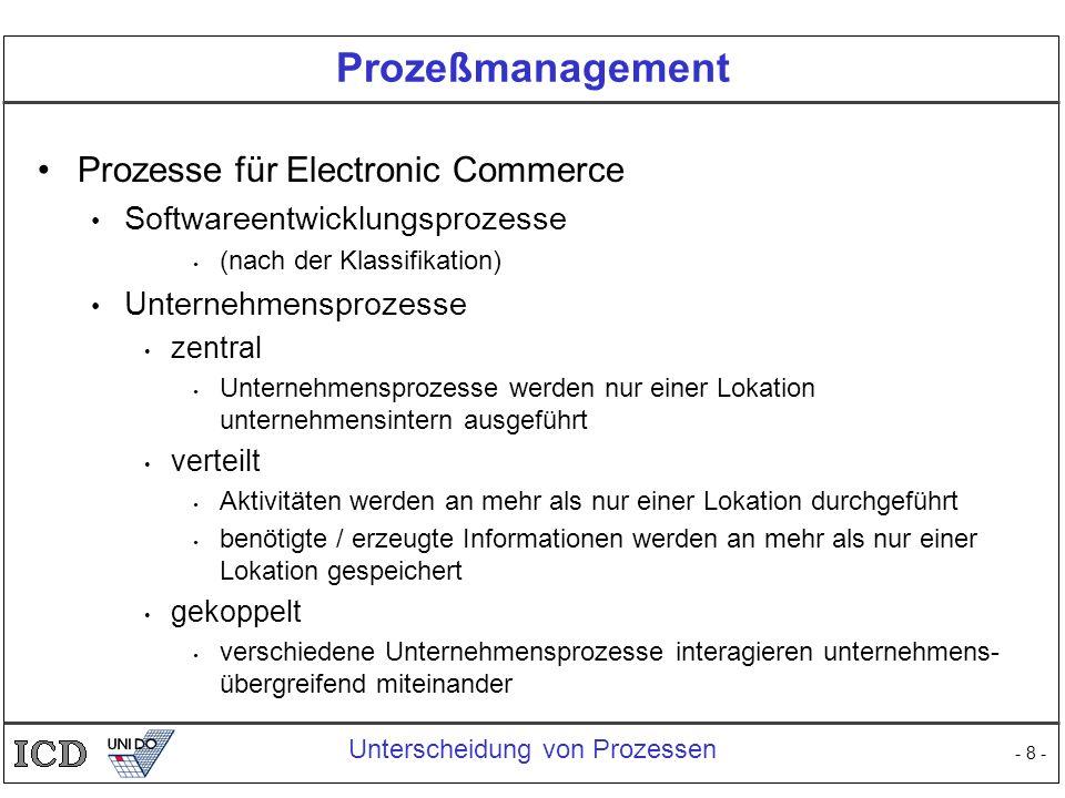 - 8 - Prozeßmanagement Prozesse für Electronic Commerce Softwareentwicklungsprozesse (nach der Klassifikation) Unternehmensprozesse zentral Unternehme
