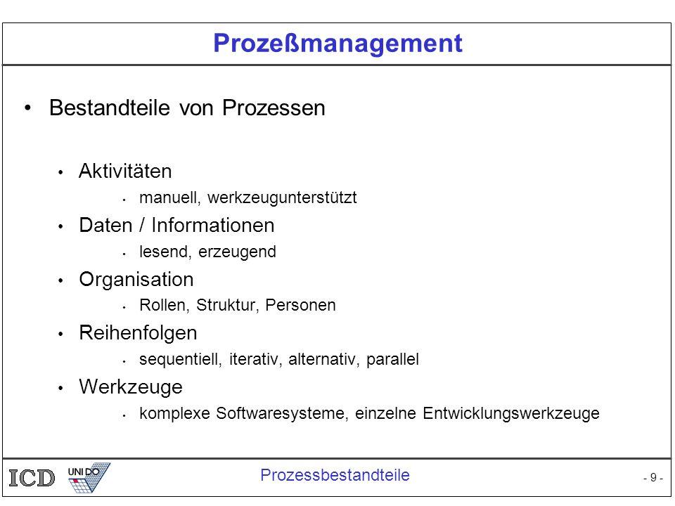 - 9 - Prozeßmanagement Bestandteile von Prozessen Aktivitäten manuell, werkzeugunterstützt Daten / Informationen lesend, erzeugend Organisation Rollen