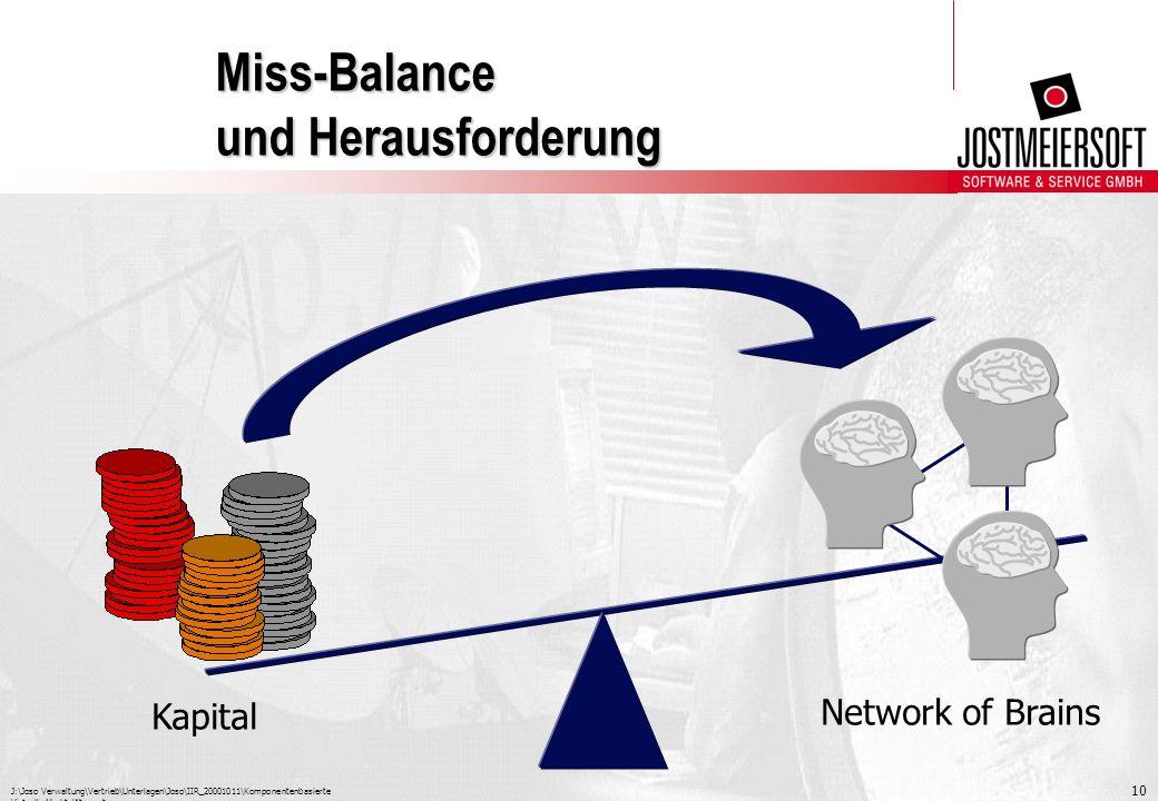 J:\Joso Verwaltung\Vertrieb\Unterlagen\Joso\IIR_20001011\Komponentenbasierte Virtuelle Marktplätze.ppt 10 Miss-Balance und Herausforderung Kapital Net