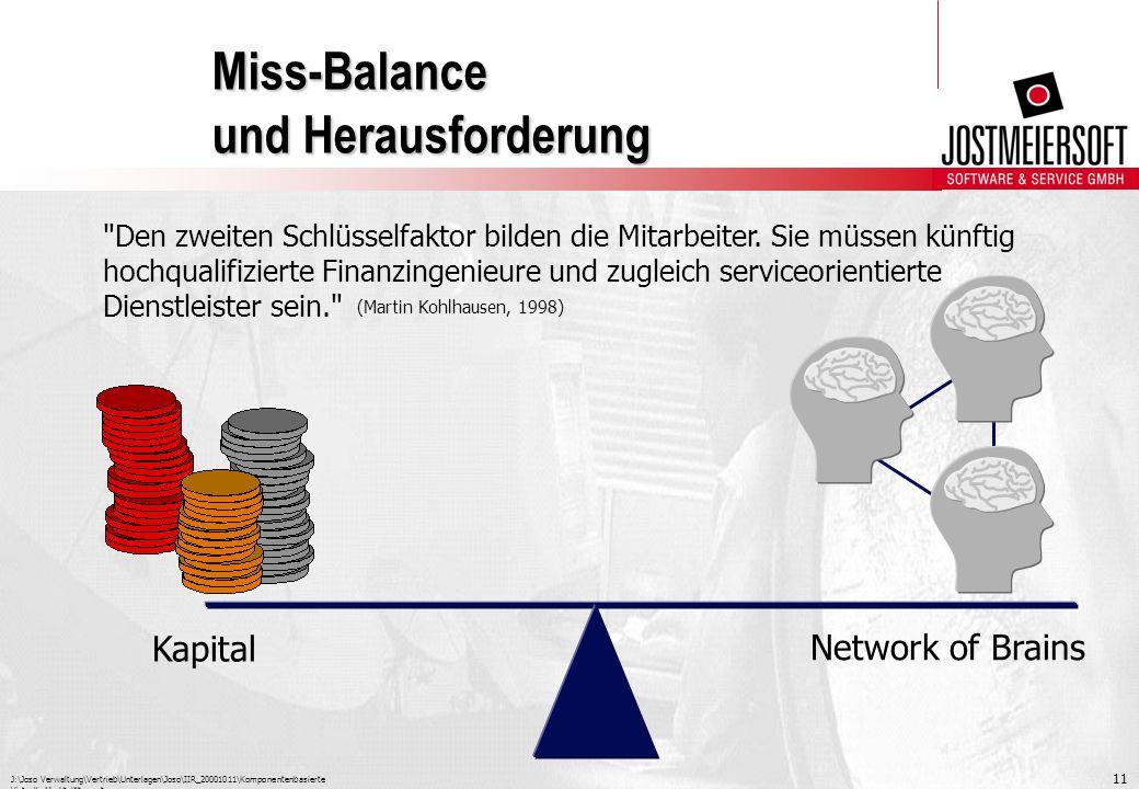 J:\Joso Verwaltung\Vertrieb\Unterlagen\Joso\IIR_20001011\Komponentenbasierte Virtuelle Marktplätze.ppt 11 Miss-Balance und Herausforderung Kapital Net