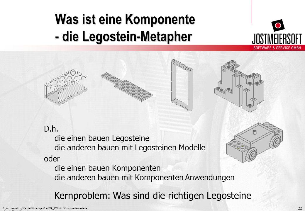 J:\Joso Verwaltung\Vertrieb\Unterlagen\Joso\IIR_20001011\Komponentenbasierte Virtuelle Marktplätze.ppt 22 Was ist eine Komponente - die Legostein-Meta