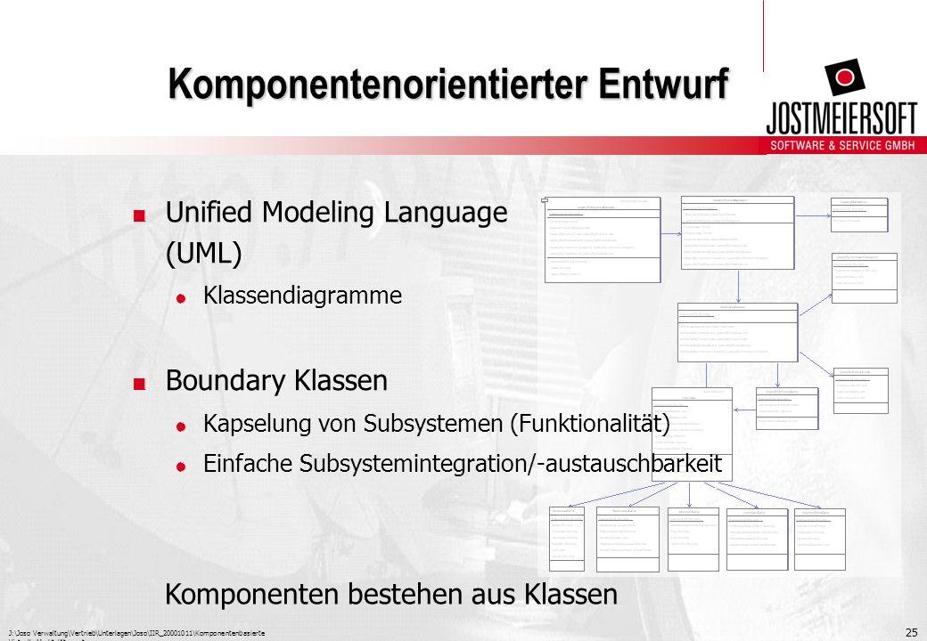 J:\Joso Verwaltung\Vertrieb\Unterlagen\Joso\IIR_20001011\Komponentenbasierte Virtuelle Marktplätze.ppt 25. Unified Modeling Language (UML) & Klassendi