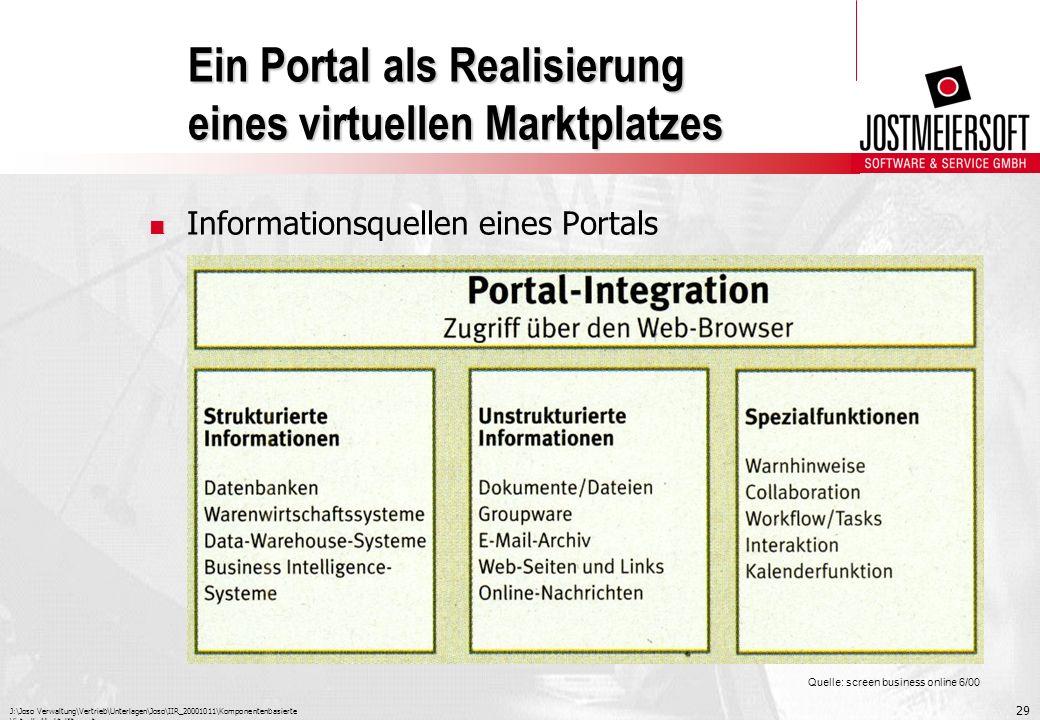 J:\Joso Verwaltung\Vertrieb\Unterlagen\Joso\IIR_20001011\Komponentenbasierte Virtuelle Marktplätze.ppt 29 Ein Portal als Realisierung eines virtuellen