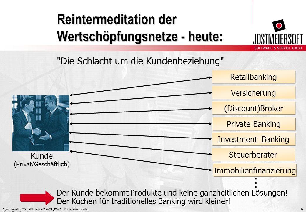 J:\Joso Verwaltung\Vertrieb\Unterlagen\Joso\IIR_20001011\Komponentenbasierte Virtuelle Marktplätze.ppt 6 Reintermeditation der Wertschöpfungsnetze - h