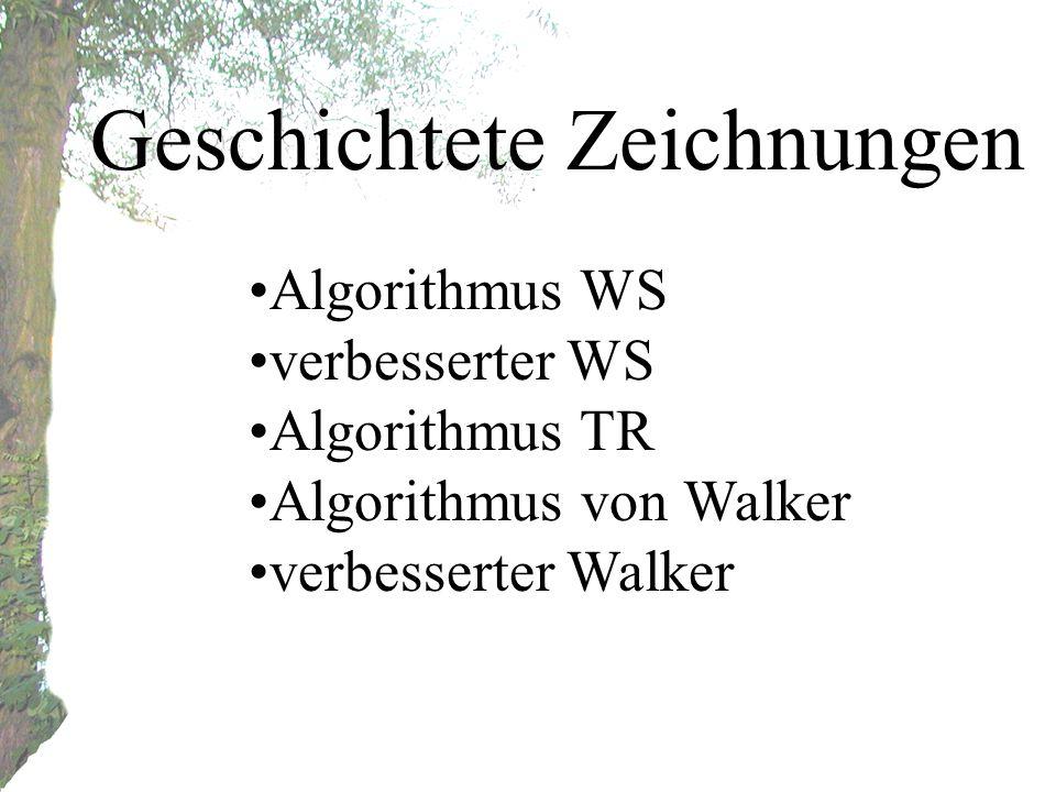 Geschichtete Zeichnungen Algorithmus WS verbesserter WS Algorithmus TR Algorithmus von Walker verbesserter Walker