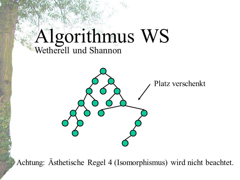 Algorithmus WS Wetherell und Shannon Achtung: Ästhetische Regel 4 (Isomorphismus) wird nicht beachtet.