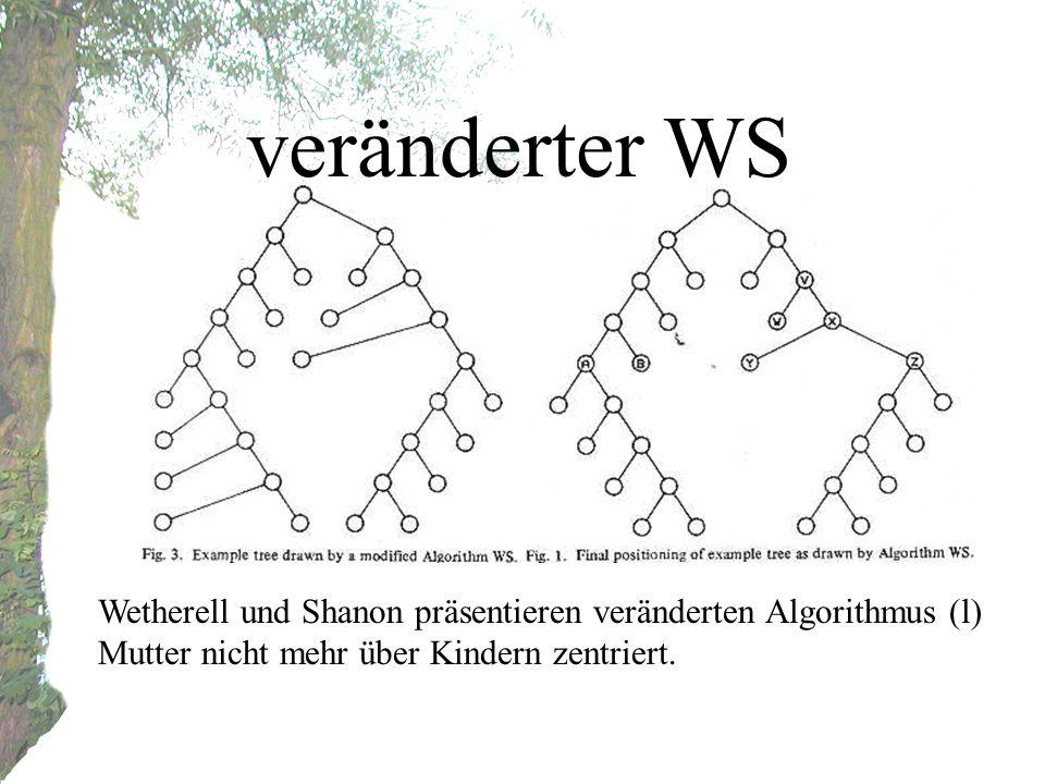 veränderter WS Wetherell und Shanon präsentieren veränderten Algorithmus (l) Mutter nicht mehr über Kindern zentriert.