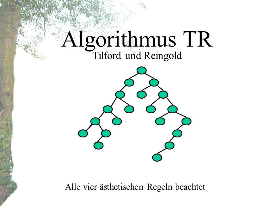 Algorithmus TR Tilford und Reingold Alle vier ästhetischen Regeln beachtet