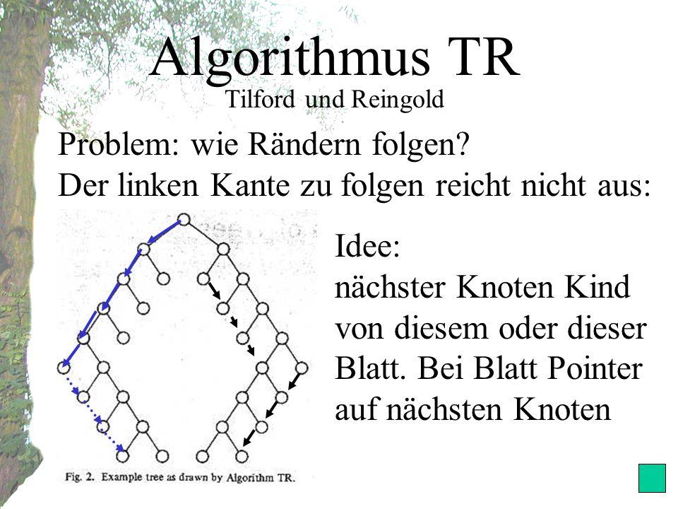 Algorithmus TR Tilford und Reingold Problem: wie Rändern folgen.