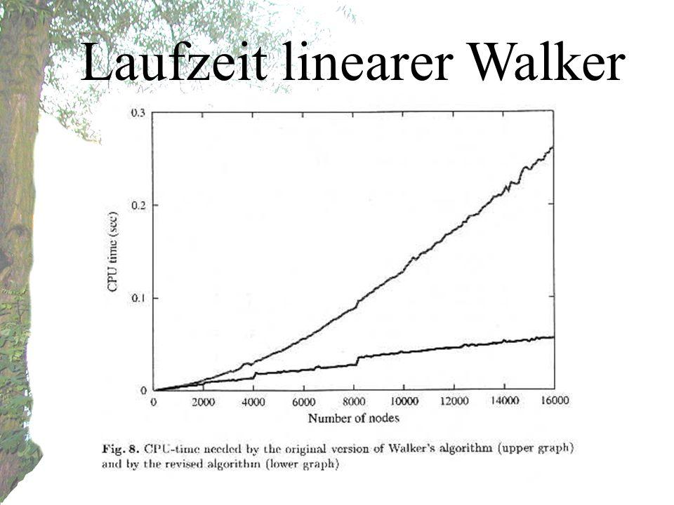 Laufzeit linearer Walker