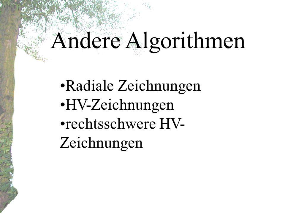 Andere Algorithmen Radiale Zeichnungen HV-Zeichnungen rechtsschwere HV- Zeichnungen