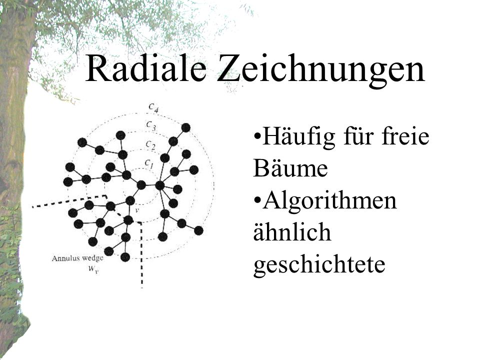 Radiale Zeichnungen Häufig für freie Bäume Algorithmen ähnlich geschichtete
