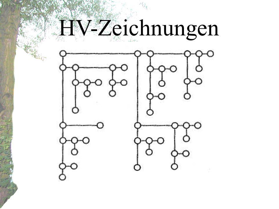 HV-Zeichnungen