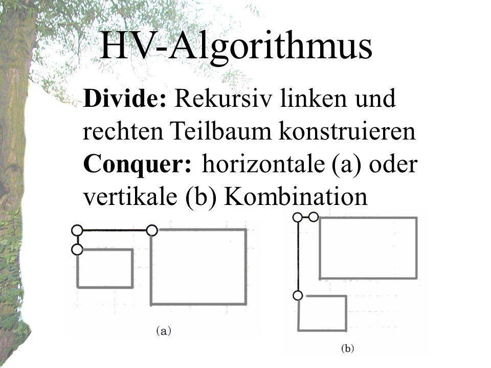 HV-Algorithmus Divide: Rekursiv linken und rechten Teilbaum konstruieren Conquer: horizontale (a) oder vertikale (b) Kombination