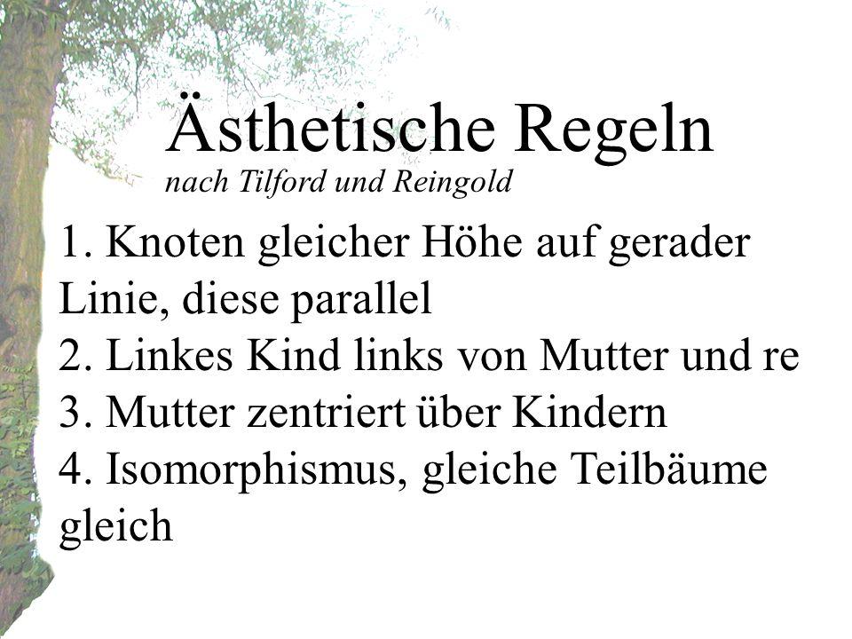 Ästhetische Regeln nach Tilford und Reingold 1.