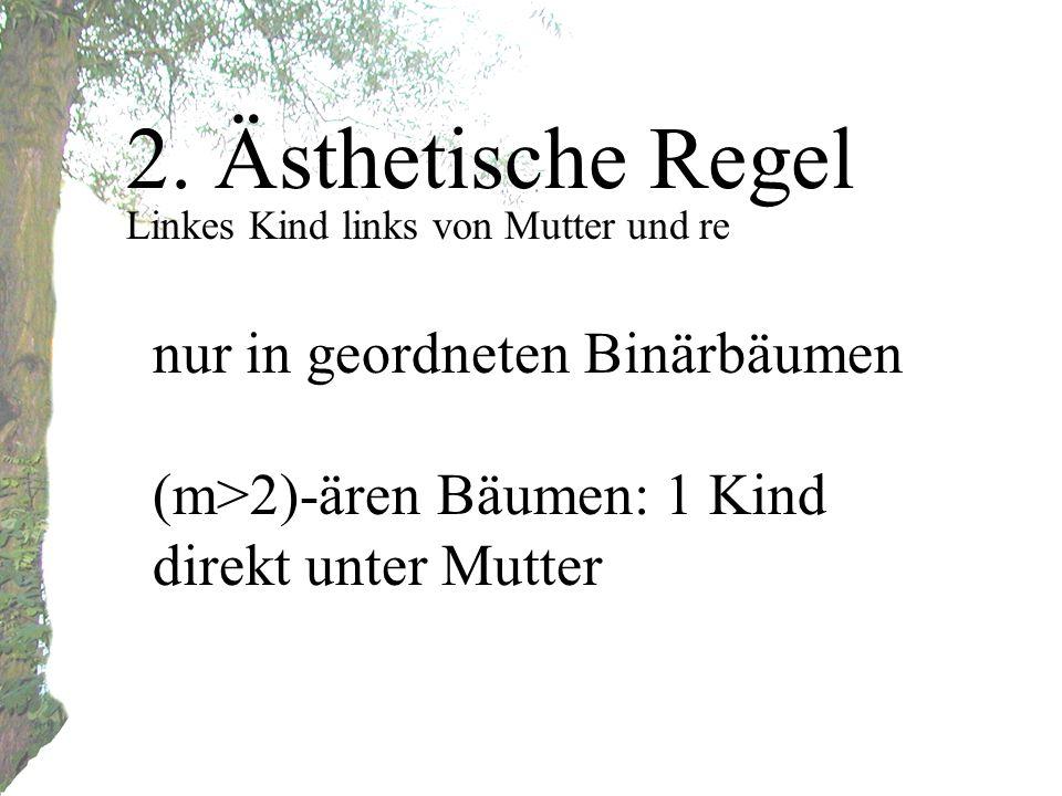 2. Ästhetische Regel Linkes Kind links von Mutter und re nur in geordneten Binärbäumen (m>2)-ären Bäumen: 1 Kind direkt unter Mutter