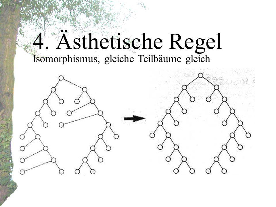 4. Ästhetische Regel Isomorphismus, gleiche Teilbäume gleich