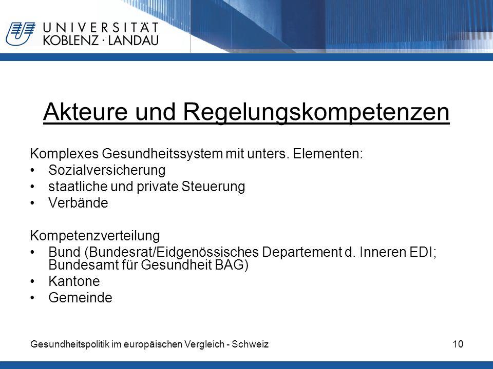 Gesundheitspolitik im europäischen Vergleich - Schweiz10 Akteure und Regelungskompetenzen Komplexes Gesundheitssystem mit unters. Elementen: Sozialver