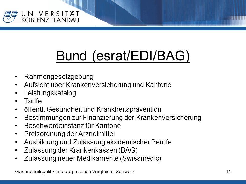 Gesundheitspolitik im europäischen Vergleich - Schweiz11 Bund (esrat/EDI/BAG) Rahmengesetzgebung Aufsicht über Krankenversicherung und Kantone Leistun