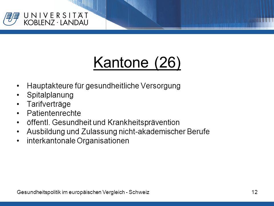 Gesundheitspolitik im europäischen Vergleich - Schweiz12 Kantone (26) Hauptakteure für gesundheitliche Versorgung Spitalplanung Tarifverträge Patiente