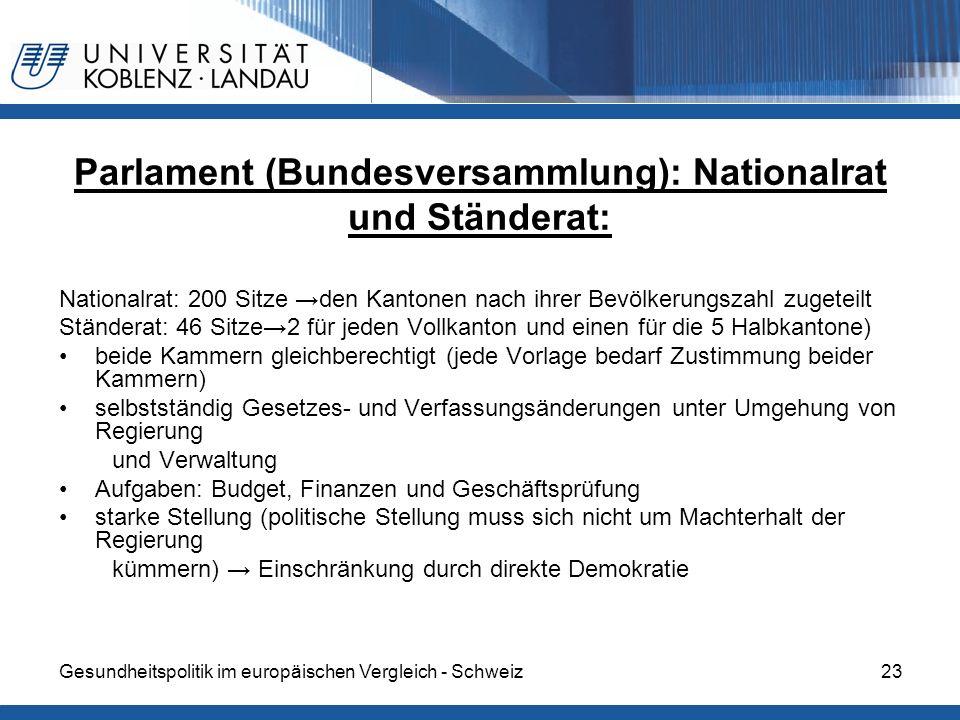 Gesundheitspolitik im europäischen Vergleich - Schweiz23 Parlament (Bundesversammlung): Nationalrat und Ständerat: Nationalrat: 200 Sitze den Kantonen