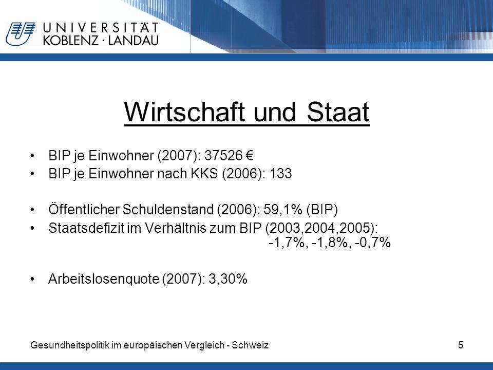 Gesundheitspolitik im europäischen Vergleich - Schweiz6 Gesundheit und Soziales Gesamtausgaben für soziale Sicherheit - Pro Kopf in Euro (2005): 11.767 - in % des BIP (2005): 29,2% - In KKE je Einwohner (2005): 8891 Praktizierende Ärzte je 100.000 Einwohner (2007): 375 Krankenhausbetten je 100.000 Einwohner (2003): 588