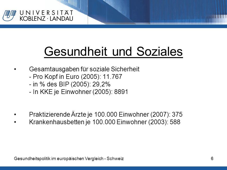 Gesundheitspolitik im europäischen Vergleich - Schweiz27 Interessenverbände Starke Stellung enge Zusammenarbeit von Staat und Wirtschaft Bundesgericht 60 Mitglieder von Bundesversammlung gewählt; kontrolliert korrekte Anwendung des Bundesrechts; Keine Befugnisse zur Überprüfung der Verfassungsmäßigkeit der Bundesgesetzte; wirkt bei Entwicklung und Durchsetzung der Grundrechte mit
