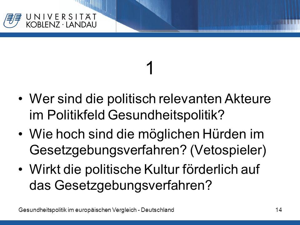Gesundheitspolitik im europäischen Vergleich - Deutschland14 1 Wer sind die politisch relevanten Akteure im Politikfeld Gesundheitspolitik.