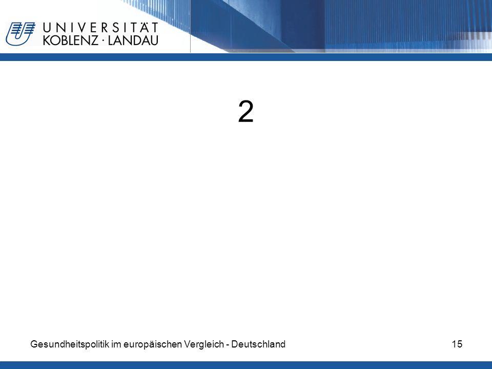 Gesundheitspolitik im europäischen Vergleich - Deutschland15 2