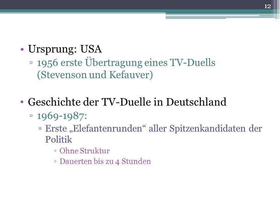 Ursprung: USA 1956 erste Übertragung eines TV-Duells (Stevenson und Kefauver) Geschichte der TV-Duelle in Deutschland 1969-1987: Erste Elefantenrunden