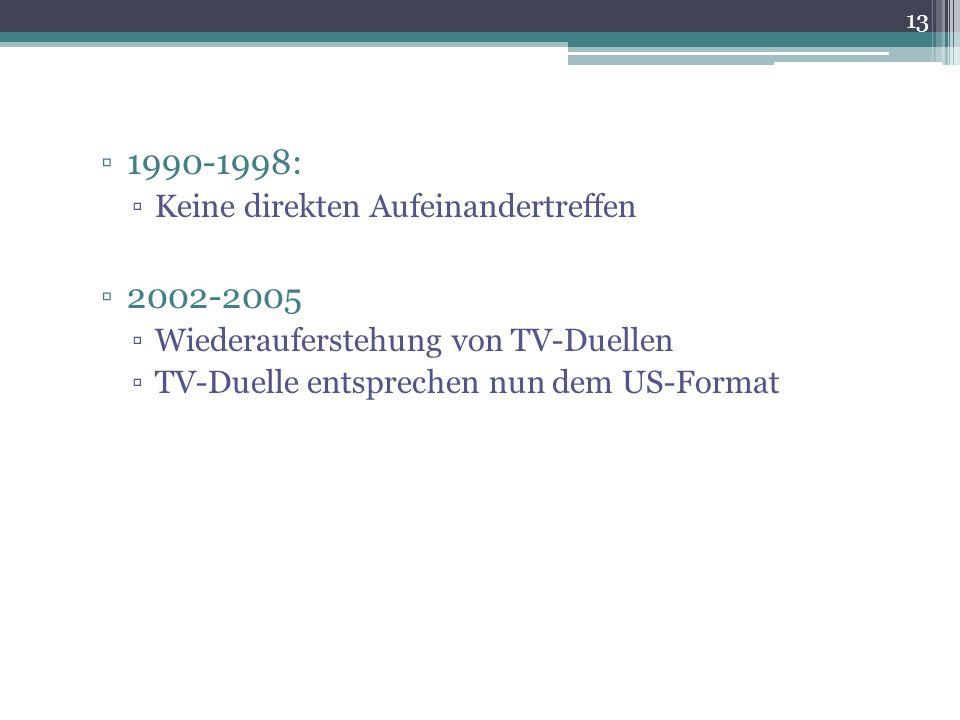 1990-1998: Keine direkten Aufeinandertreffen 2002-2005 Wiederauferstehung von TV-Duellen TV-Duelle entsprechen nun dem US-Format 13