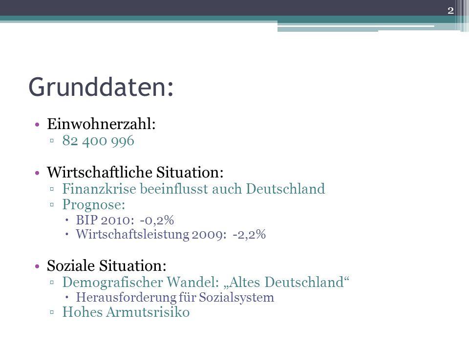 Grunddaten: Einwohnerzahl: 82 400 996 Wirtschaftliche Situation: Finanzkrise beeinflusst auch Deutschland Prognose: BIP 2010: -0,2% Wirtschaftsleistun