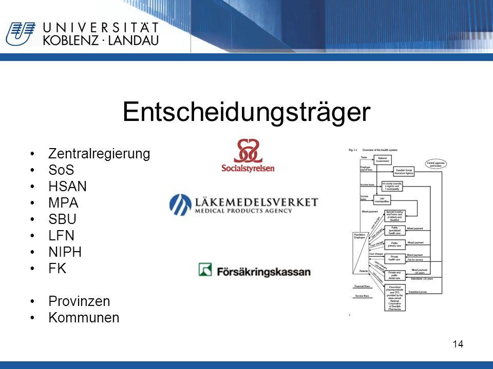 Gesundheitspolitik im europäischen Vergleich - Deutschland14 Entscheidungsträger Zentralregierung SoS HSAN MPA SBU LFN NIPH FK Provinzen Kommunen