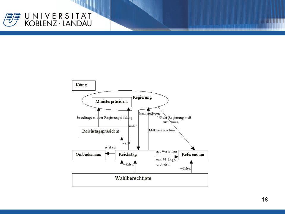 Gesundheitspolitik im europäischen Vergleich - Deutschland18