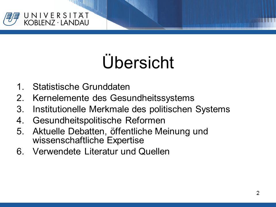 Gesundheitspolitik im europäischen Vergleich - Deutschland2 Übersicht 1.Statistische Grunddaten 2.Kernelemente des Gesundheitssystems 3.Institutionell