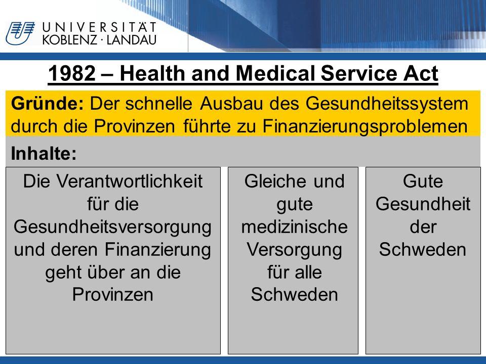 1982 – Health and Medical Service Act Gründe: Der schnelle Ausbau des Gesundheitssystem durch die Provinzen führte zu Finanzierungsproblemen Inhalte: