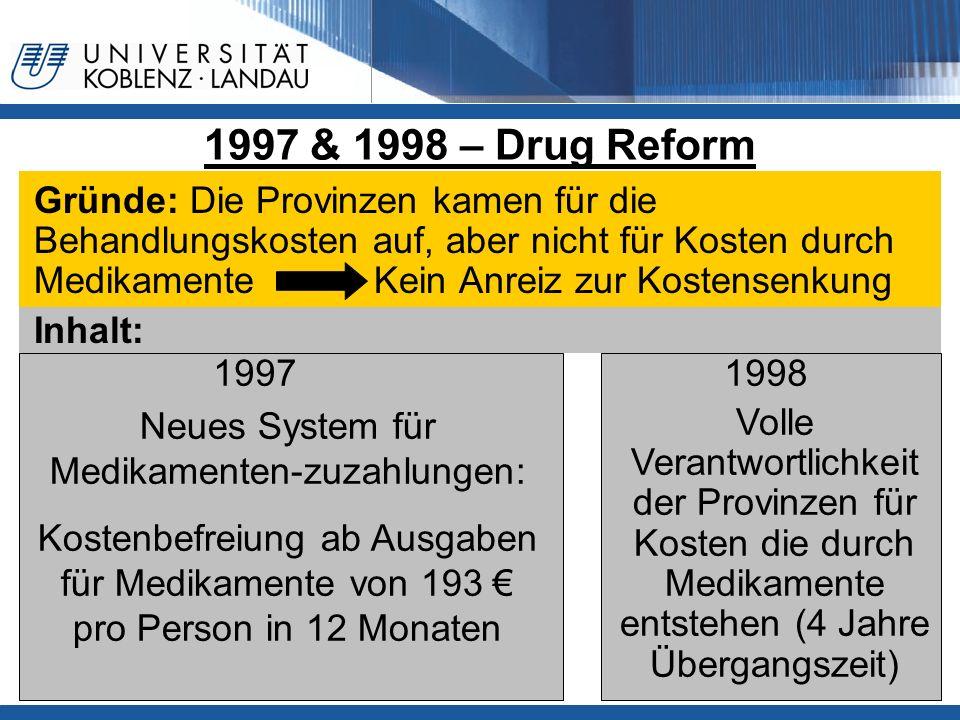 1997 & 1998 – Drug Reform Gründe: Die Provinzen kamen für die Behandlungskosten auf, aber nicht für Kosten durch Medikamente Kein Anreiz zur Kostensen