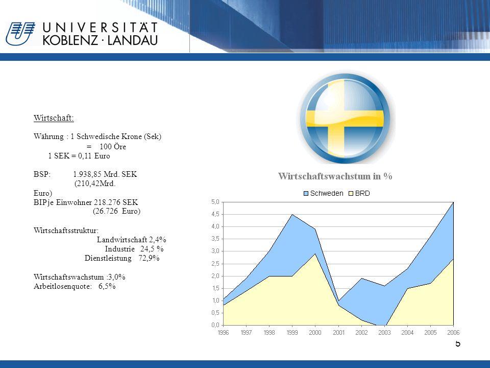 Gesundheitspolitik im europäischen Vergleich - Deutschland5 Wirtschaft: Währung : 1 Schwedische Krone (Sek) = 100 Öre 1 SEK = 0,11 Euro BSP: 1.938,85