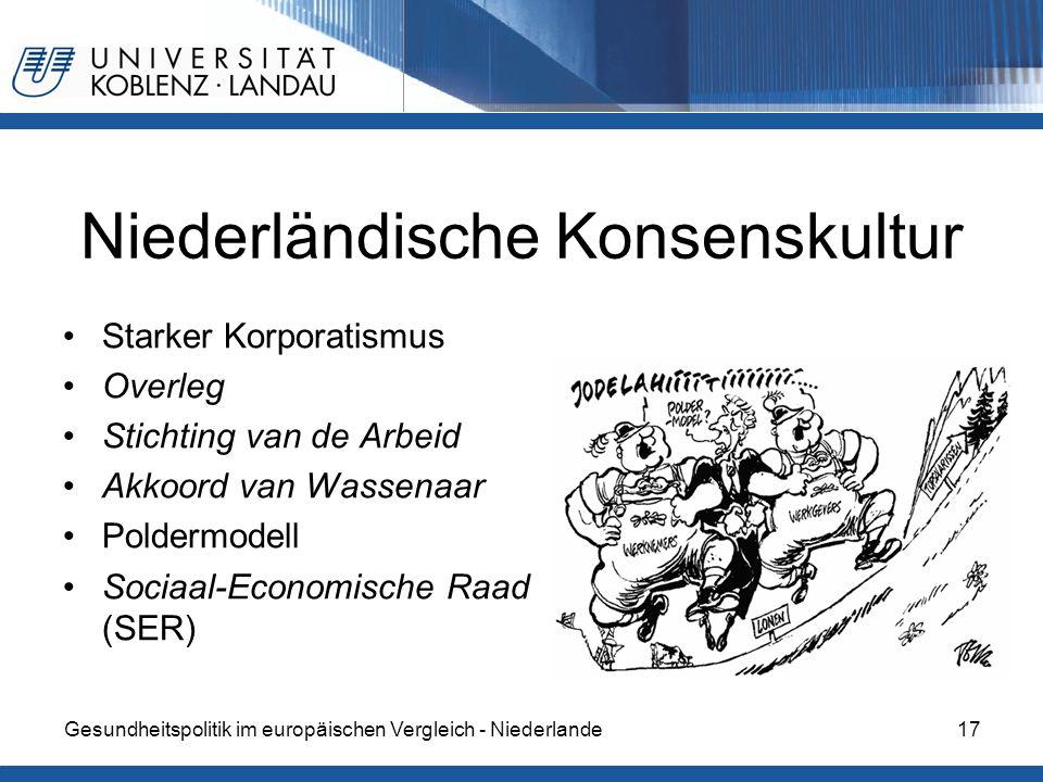 Gesundheitspolitik im europäischen Vergleich - Niederlande17 Niederländische Konsenskultur Starker Korporatismus Overleg Stichting van de Arbeid Akkoo