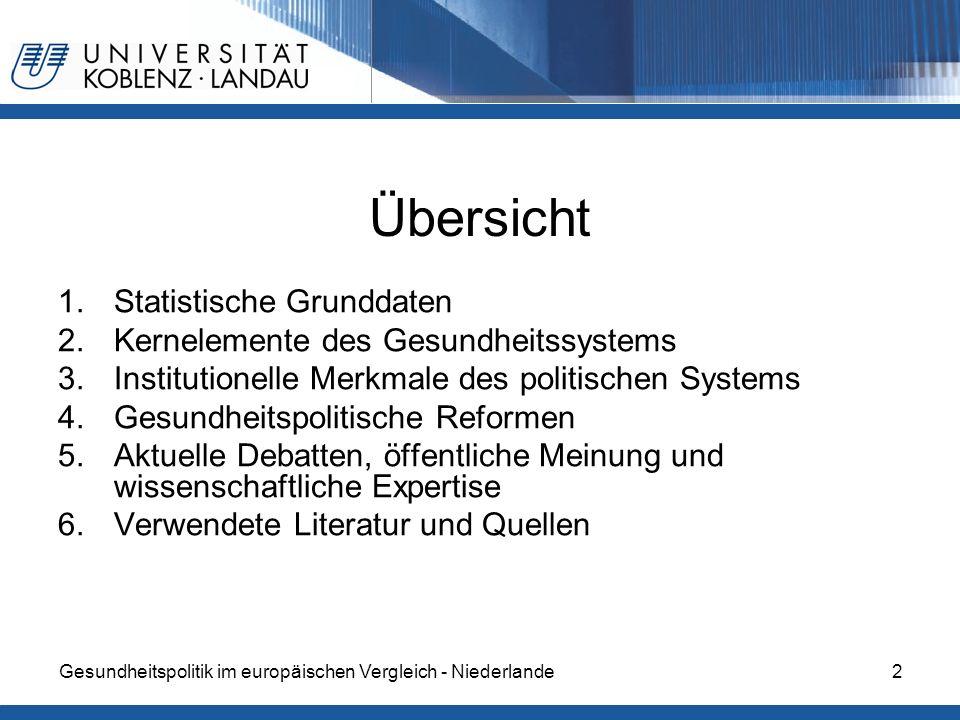 Gesundheitspolitik im europäischen Vergleich - Niederlande2 Übersicht 1.Statistische Grunddaten 2.Kernelemente des Gesundheitssystems 3.Institutionell