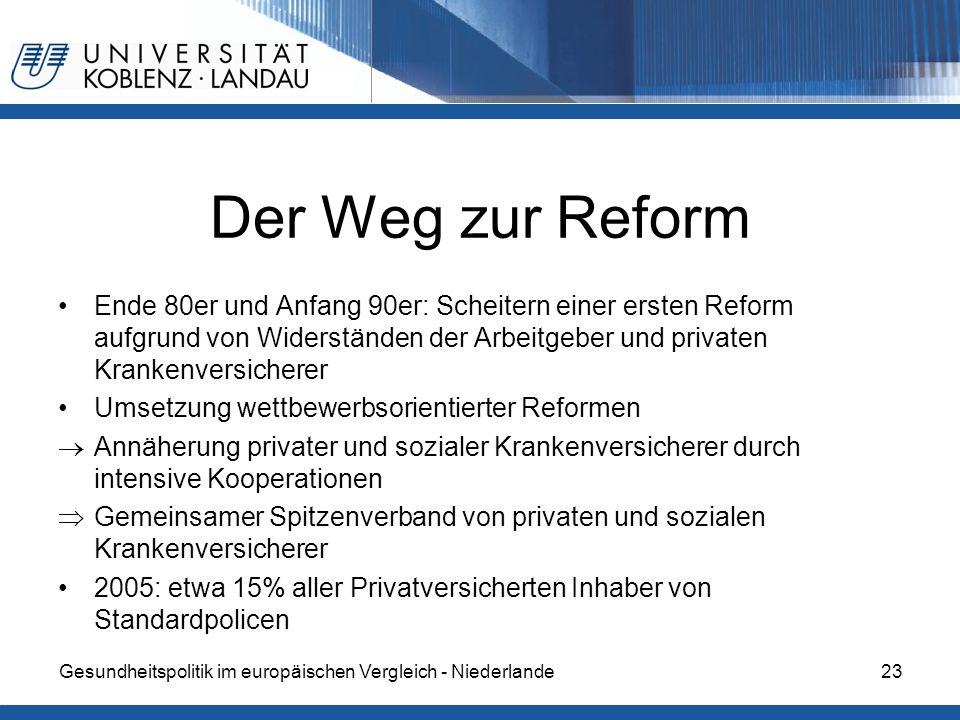 Gesundheitspolitik im europäischen Vergleich - Niederlande23 Der Weg zur Reform Ende 80er und Anfang 90er: Scheitern einer ersten Reform aufgrund von