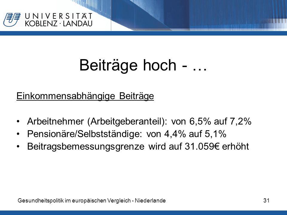 Gesundheitspolitik im europäischen Vergleich - Niederlande31 Beiträge hoch - … Einkommensabhängige Beiträge Arbeitnehmer (Arbeitgeberanteil): von 6,5%