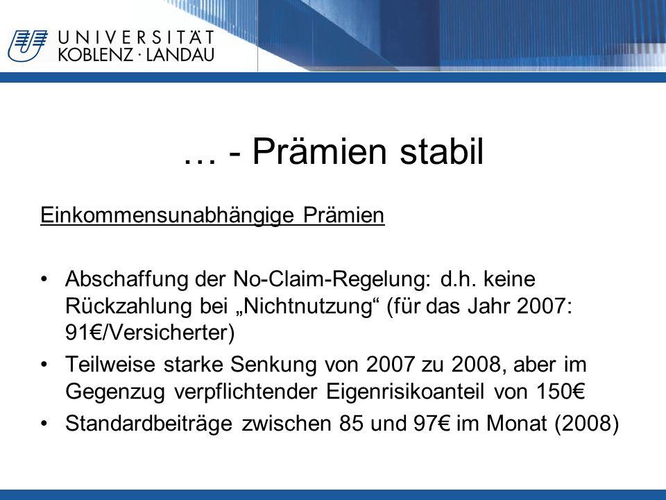 … - Prämien stabil Einkommensunabhängige Prämien Abschaffung der No-Claim-Regelung: d.h. keine Rückzahlung bei Nichtnutzung (für das Jahr 2007: 91/Ver