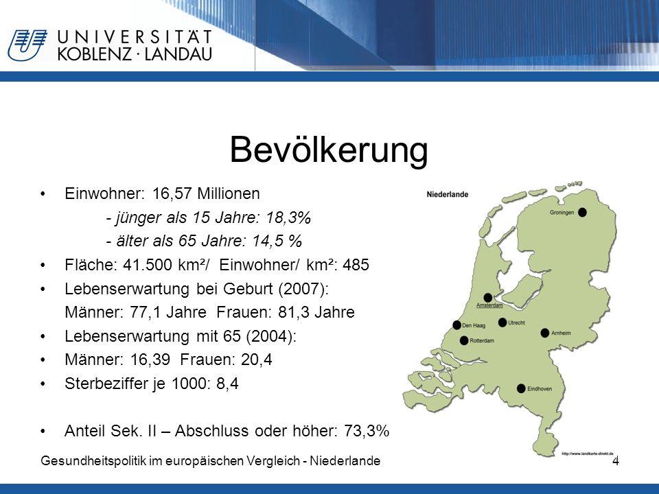 Gesundheitspolitik im europäischen Vergleich - Niederlande5 Wirtschaft und Staat BIP je Einwohner: 31700 BIP je Einwohner nach KKS (2005): 158 Öffentlicher Schuldenstand (2006): 48,7 % (BIP) Staatsdefizit im Verhältnis zum BIP (2004): 3,2 % Arbeitslosenquote (2006): 3,9 %