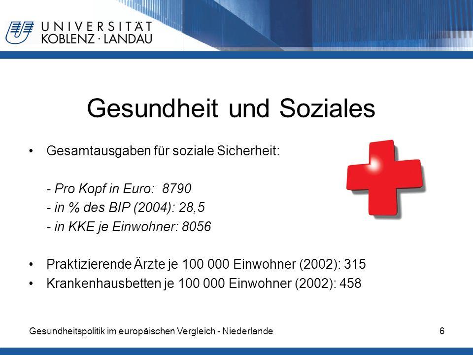 Gesundheitszuschuss Steuerfinanzielle Transferzahlungen –für Versicherte mit niedrigem Einkommen –orientiert am Durchschnitt der einkommensunabhängigen Beiträge –60% Haushalte in den Niederlande haben Anspruch Gesundheitszuschuss (zorgtoeslag) –allein stehende Versicherte unter 29.069/Jahr (2006: 25068) –Bedarfsgemeinschaft, wenn unter 47.520/Jahr (2006: 40120) –Zuschuss bis zu 40% Gesundheitspolitik im europäischen Vergleich - Niederlande27