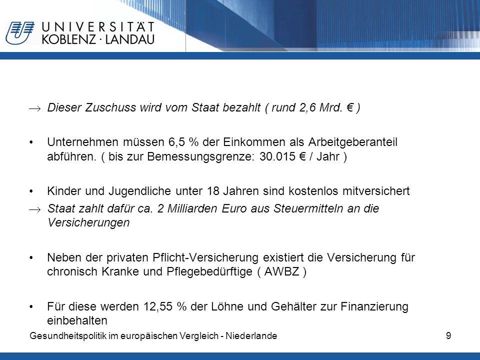 Gesundheitspolitik im europäischen Vergleich - Niederlande9 Dieser Zuschuss wird vom Staat bezahlt ( rund 2,6 Mrd. ) Unternehmen müssen 6,5 % der Eink