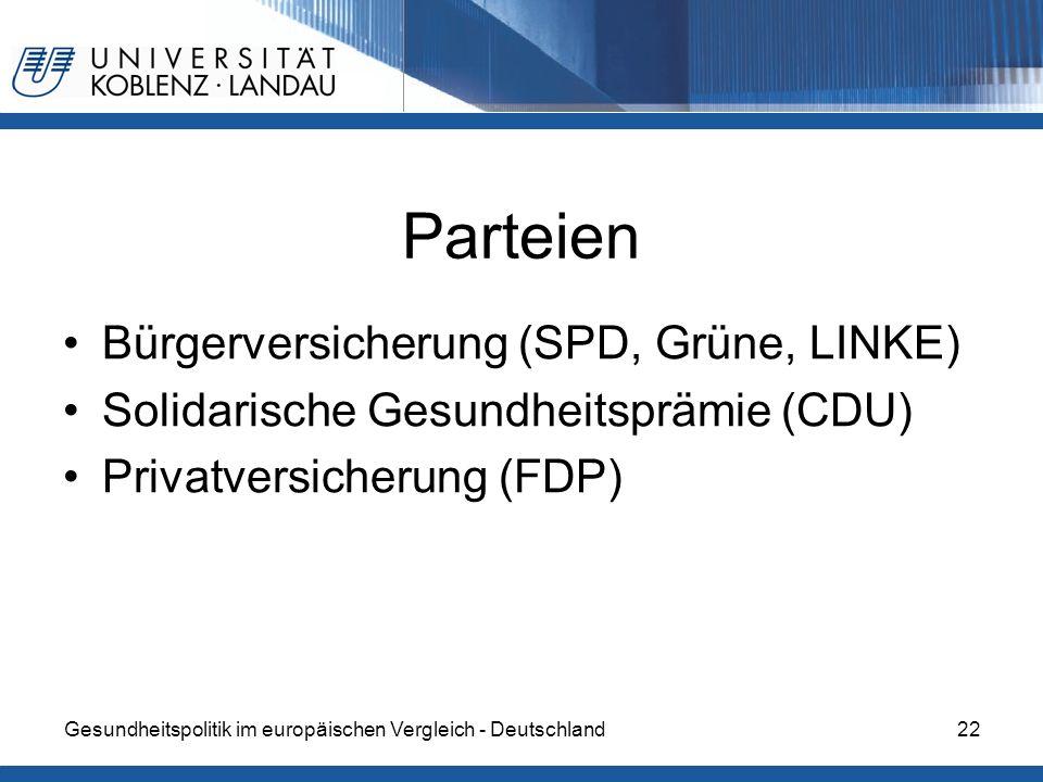 Gesundheitspolitik im europäischen Vergleich - Deutschland22 Parteien Bürgerversicherung (SPD, Grüne, LINKE) Solidarische Gesundheitsprämie (CDU) Privatversicherung (FDP)