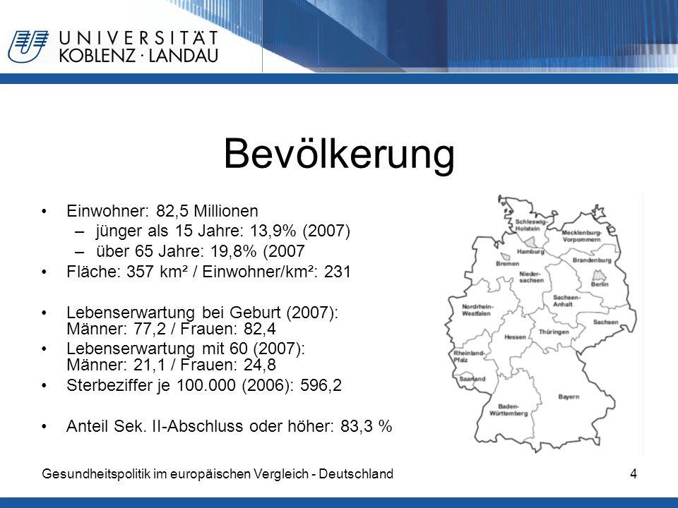 Gesundheitspolitik im europäischen Vergleich - Deutschland4 Bevölkerung Einwohner: 82,5 Millionen –jünger als 15 Jahre: 13,9% (2007) –über 65 Jahre: 19,8% (2007 Fläche: 357 km² / Einwohner/km²: 231 Lebenserwartung bei Geburt (2007): Männer: 77,2 / Frauen: 82,4 Lebenserwartung mit 60 (2007): Männer: 21,1 / Frauen: 24,8 Sterbeziffer je 100.000 (2006): 596,2 Anteil Sek.