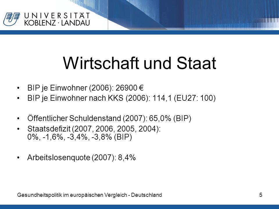 Gesundheitspolitik im europäischen Vergleich - Deutschland5 Wirtschaft und Staat BIP je Einwohner (2006): 26900 BIP je Einwohner nach KKS (2006): 114,1 (EU27: 100) Öffentlicher Schuldenstand (2007): 65,0% (BIP) Staatsdefizit (2007, 2006, 2005, 2004): 0%, -1,6%, -3,4%, -3,8% (BIP) Arbeitslosenquote (2007): 8,4%
