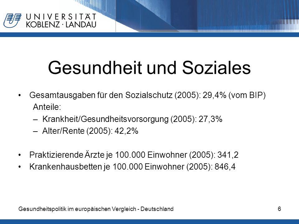 Gesundheitspolitik im europäischen Vergleich - Deutschland6 Gesundheit und Soziales Gesamtausgaben für den Sozialschutz (2005): 29,4% (vom BIP) Anteile: –Krankheit/Gesundheitsvorsorgung (2005): 27,3% –Alter/Rente (2005): 42,2% Praktizierende Ärzte je 100.000 Einwohner (2005): 341,2 Krankenhausbetten je 100.000 Einwohner (2005): 846,4